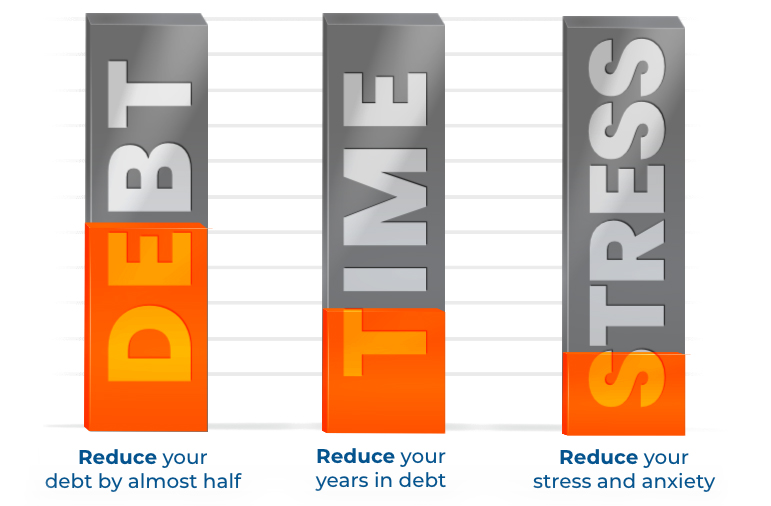 Reduce Your Debt, Time, and Stress